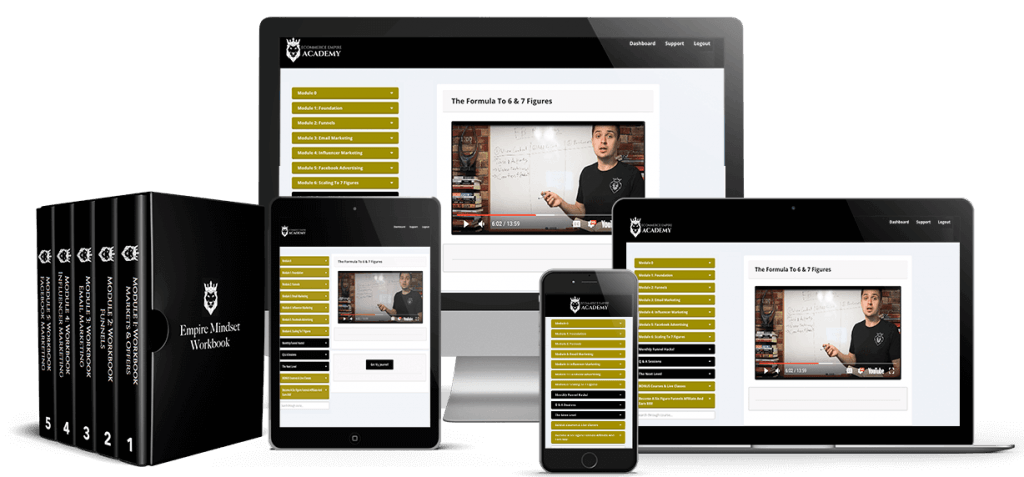 eCommerce Empire Academy Review